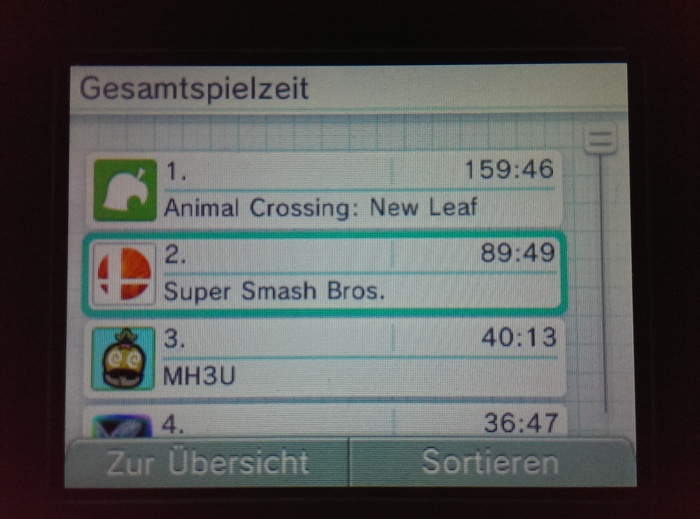 10 Anspruch Smash Bros